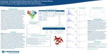 Comparison of the Quantitative Measurement of Albumin in Human…
