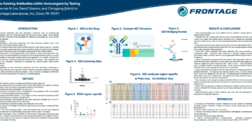 Poster: Pre-Existing Antibodies within Immunogenicity Testing