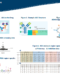 Capture 1 60x78 - Poster: Pre-Existing Antibodies within Immunogenicity Testing